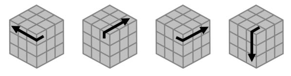 小学生が揃えた!ルービックキューブおすすめ攻略法②側面(2段目)を揃える