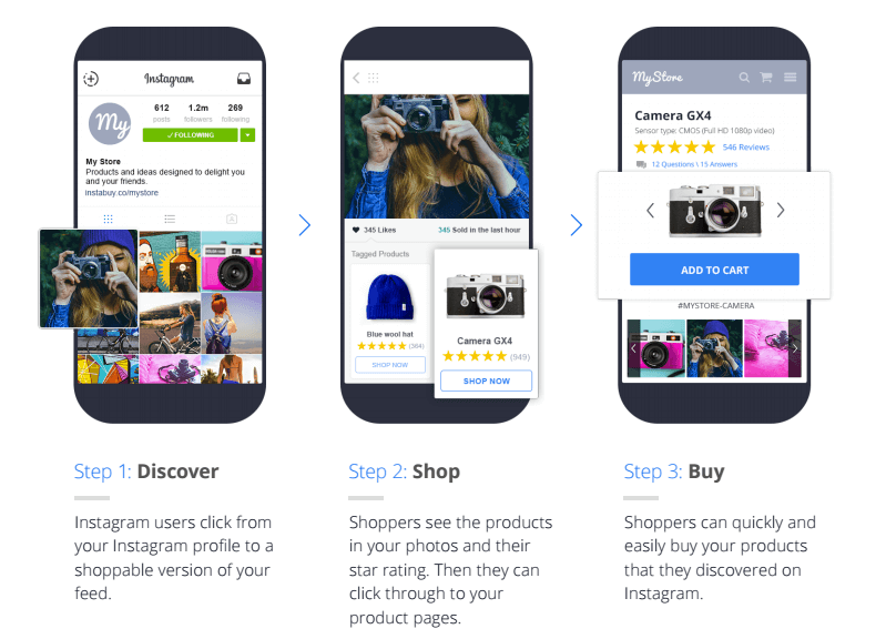 Yotpo's Shoppable Instagram feature
