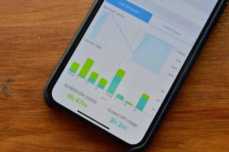 Как определить приложения, расходующие заряд батареи iPhone в iOS 12