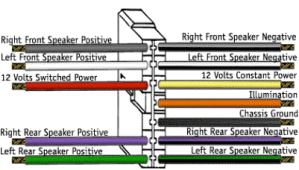 Sony Radio Wiring Color Codes Sony Free Printable Wiring Diagrams Database