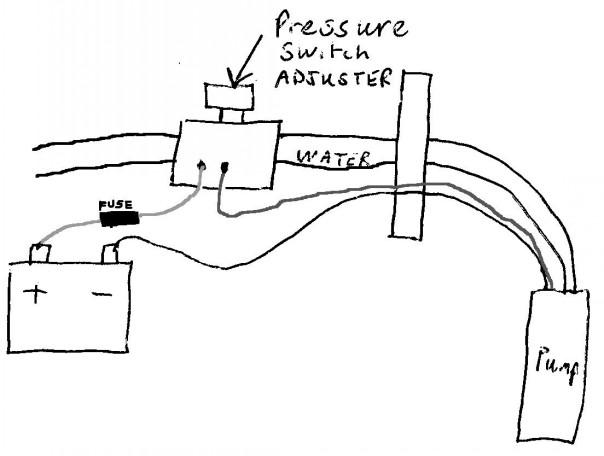 Micro Switch Tap + Pressure Pump UKCampsite.co.uk Caravan