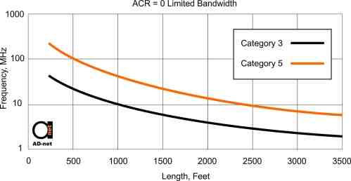 small resolution of ethernet wiring length limitations diagram wiring diagram ethernet wiring length limitations diagram