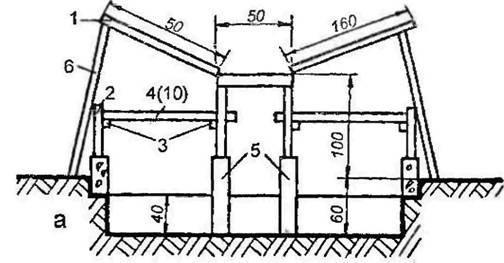 Схема двускатного парника с размерами