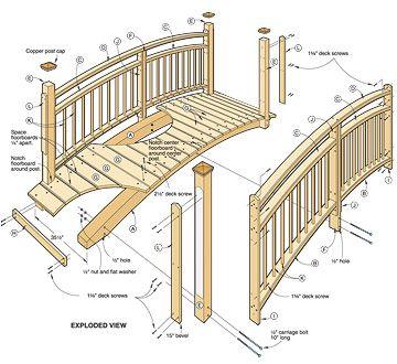 Чертеж деревянного мостика с перилами