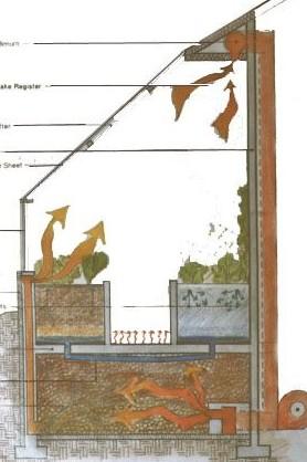 План схема системы автопроветривания теплицы