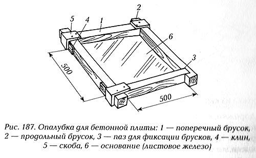 чертеж опалубки для бетонных плит