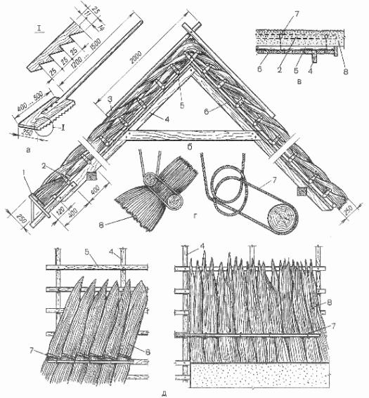 Схема укладки соломенной крыши с обвязкой проволокой
