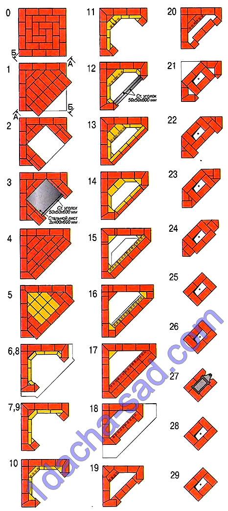 Схема кладки углового камина из кирпича