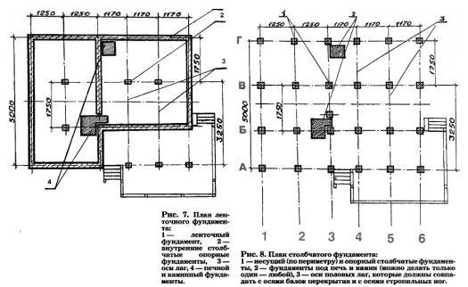 планы ленточного и столбчатого фундамента