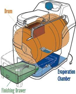 Схема химического биотуалета