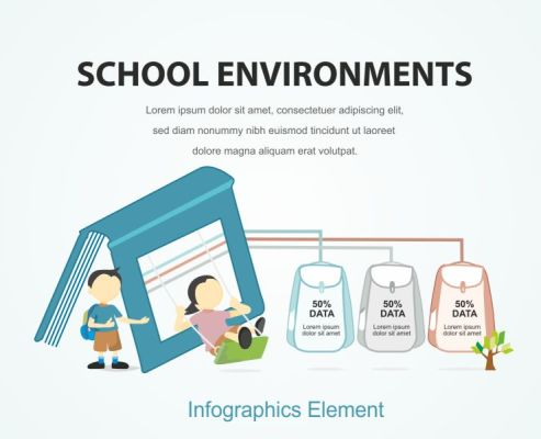 Play School Infographic Element