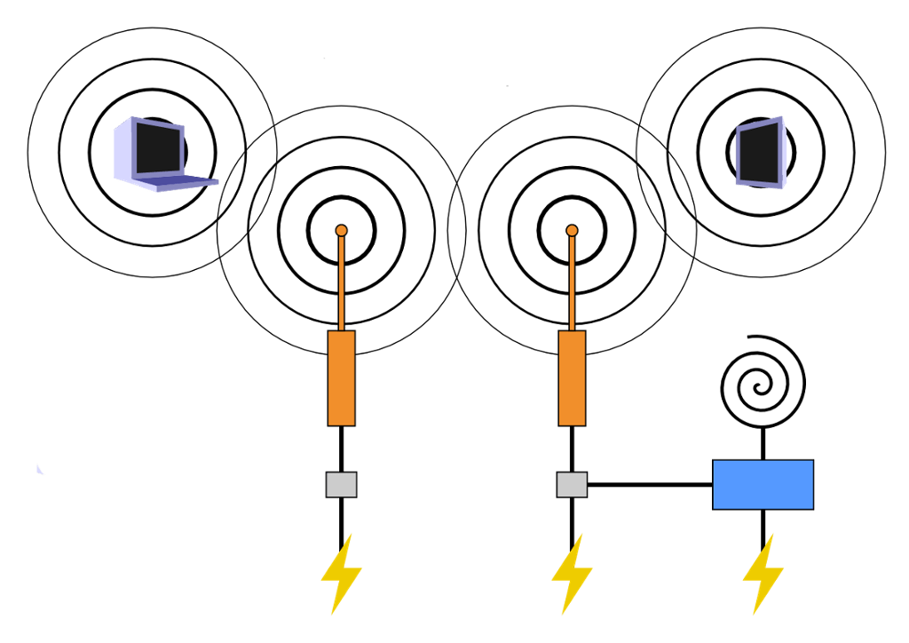 Proposed FCC rule threatens Oakland mesh network, Wi-Fi