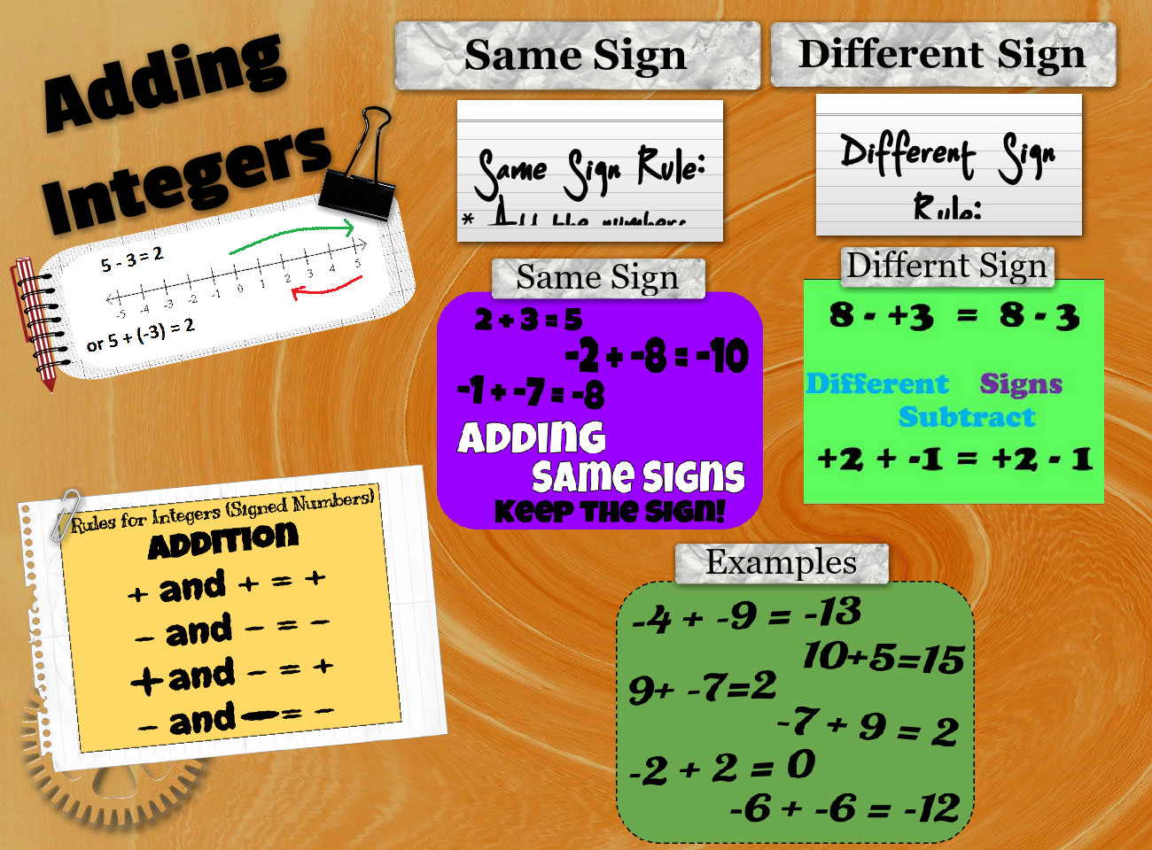 Adding Integers Adding Integers Addition En Math