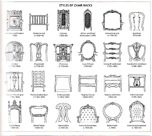 dining chair styles chart wood and metal chairs be seated mcgrath ii blog