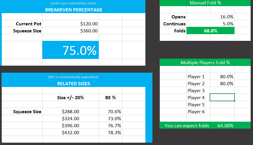 Free Squeeze Math Spreadsheet | Red Chip Poker