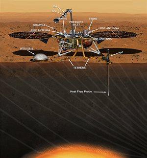 InSight při práci na Marsu v představě ilustrátora. Vlevo komplex seismometrů,...