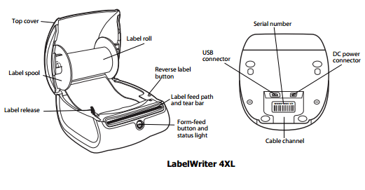 Dymo LabelWriter 4XL Guide: Buy, Install, Print
