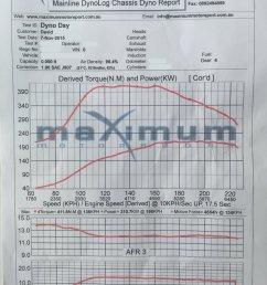 jza80 5 speed w58 gearbox stock clutch and machined flywheel greddy profec b spec ii boost controller hks f con v pro gold v3 1 ecu  [ 960 x 1280 Pixel ]