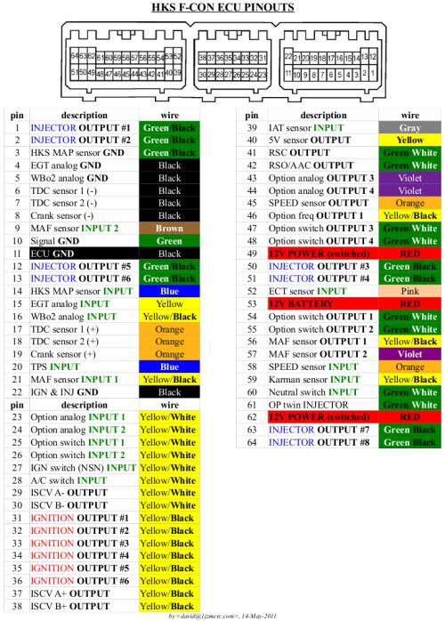 small resolution of hks f con ecu pinout diagram pdf
