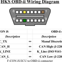 1jz Wiring Diagram Pioneer Super Tuner Iii Hks Osc - Oxygen Sensor Computer