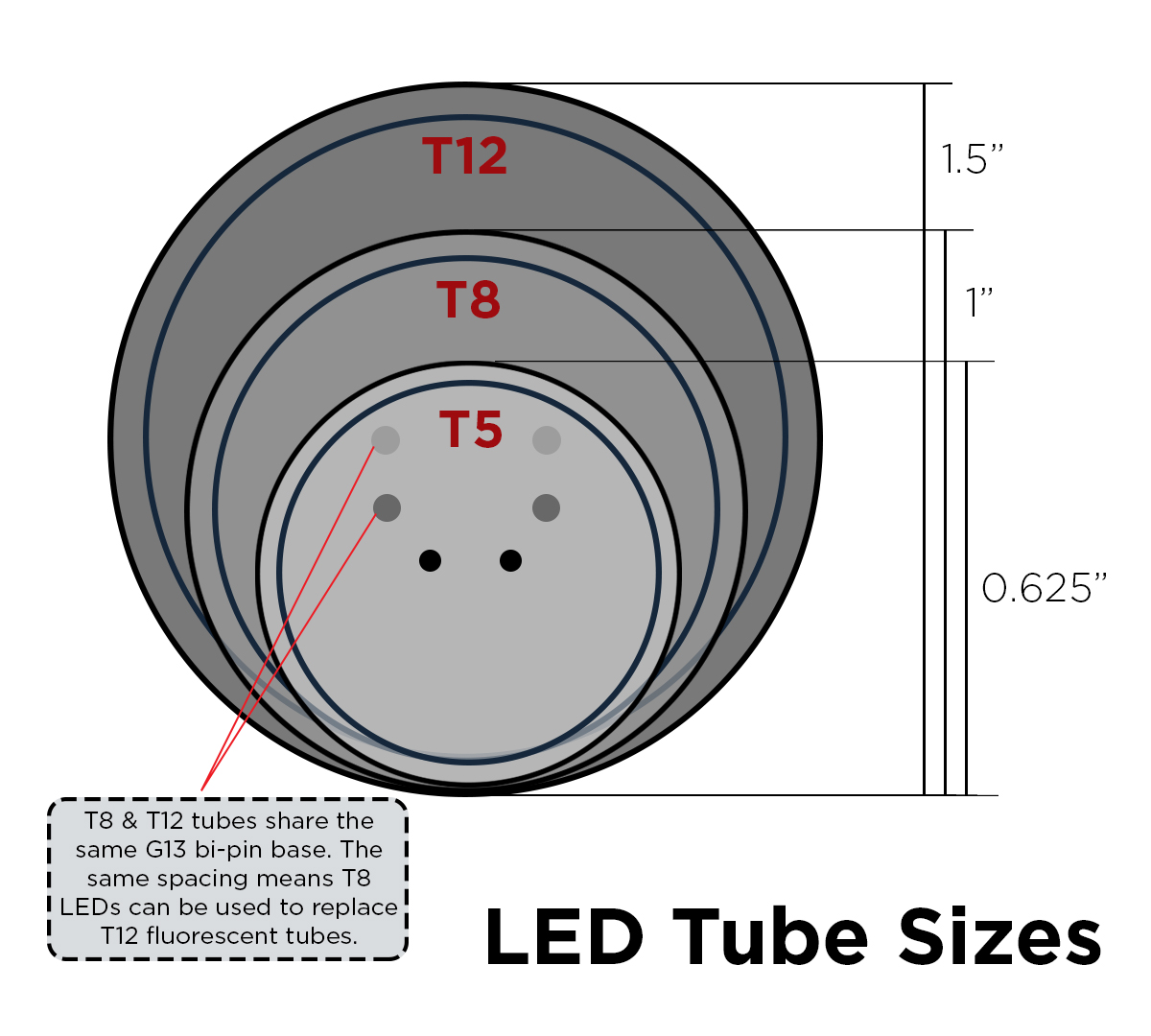 hight resolution of  can use them interchangeably with the same light fixture as long as you double check the milliamp ma requirements of the ballast if one is present