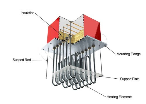 small resolution of electric duct heater wiring diagram