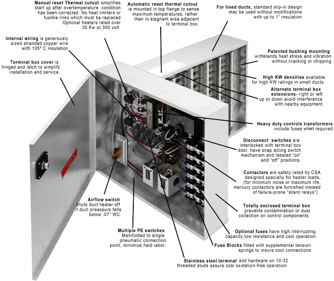 hight resolution of  duct heater construction diagram