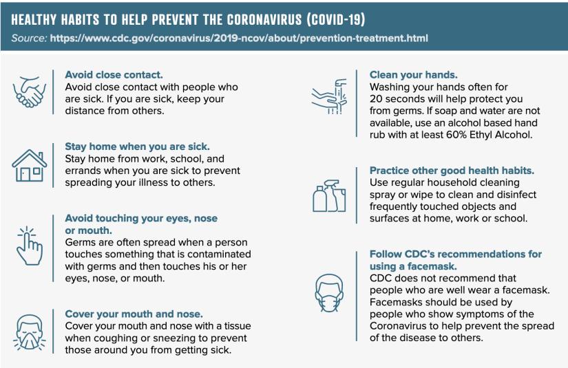 COVID-19 Coronavirus Precautions