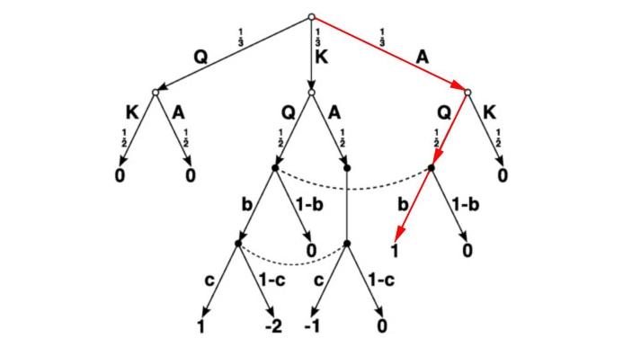 ib math studies ia example - Monza berglauf-verband com