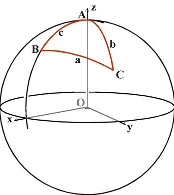 Non Euclidean Geometry III