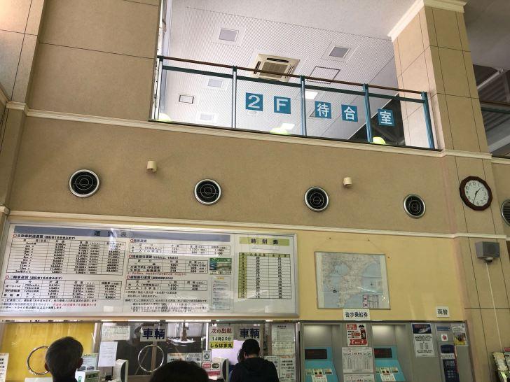久里浜港の東京湾フェリーターミナル切符売り場