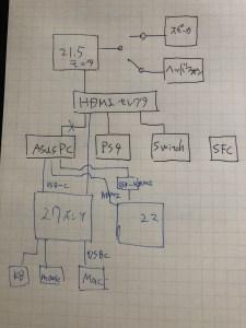 液晶ディスプレイ配線図