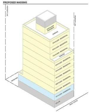 Zoning Analysis And Zoning Reports · Fontan Architecture