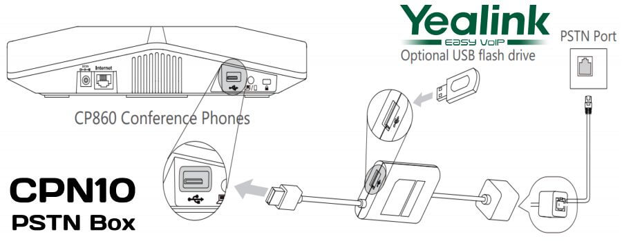 Yealink CPN10 Analog PSTN box for CP860/ CP920 IP