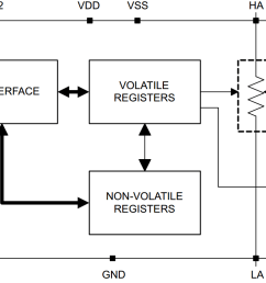 figure 1 simplified schematic or functional block diagram of a texas instruments tpl0102 dual digital potentiometer image source ti com  [ 1381 x 779 Pixel ]