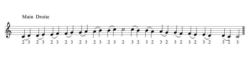 Apprendre à jouer du piano sans crisper