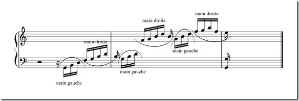 Petit-Prlude-Mesure-9-et-10-1-1-1_thumb