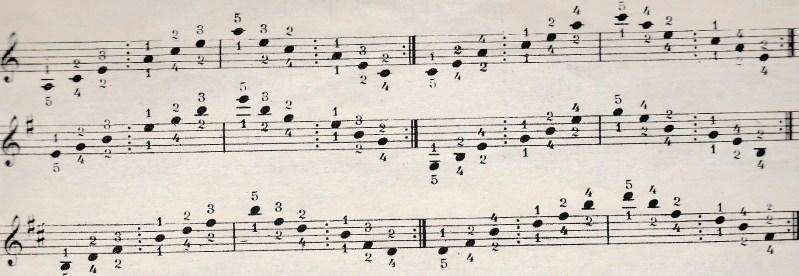 Le pianiste virtuose_Arpèges mineurs