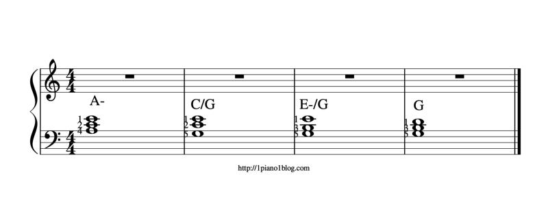 Les 4 accords pour improviser dans la tonalité de la mineur.