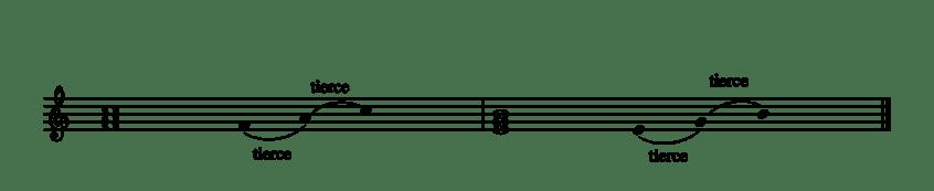 Construction_d'un_accord_avec_des_tierces-1