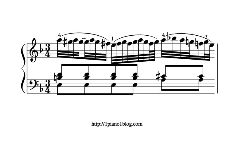 Jouer au piano l'adagio Bach, Marcello