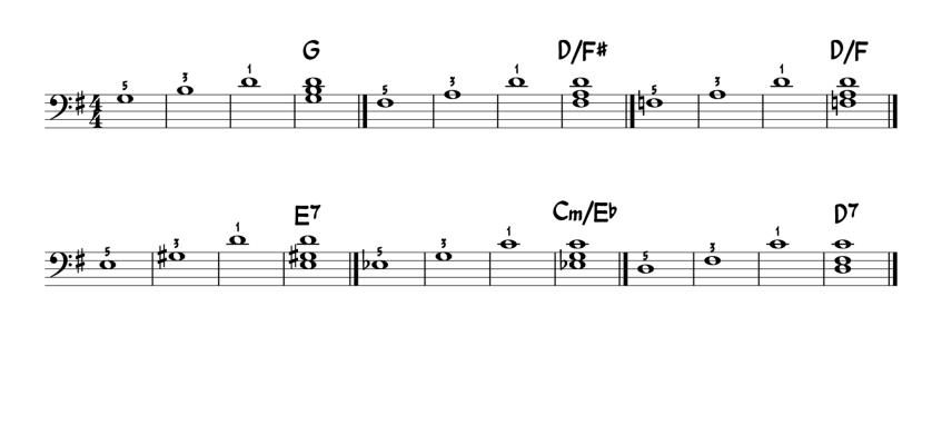 La boum, intro,main gauche-1
