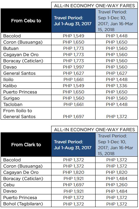 Philippine Airlines Piso Fare