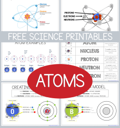 Free Science Printables ~ Atoms - 1+1+1\u003d1 [ 1455 x 1205 Pixel ]