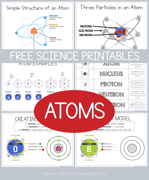 small resolution of Free Science Printables ~ Atoms - 1+1+1\u003d1