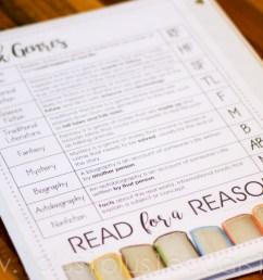 6th Grade Reading List - 1+1+1\u003d1 [ 1093 x 1500 Pixel ]