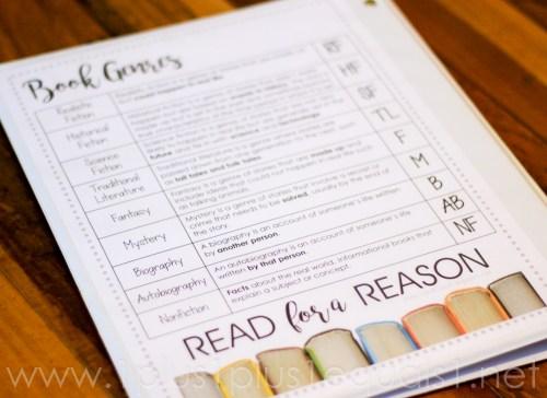 small resolution of 6th Grade Reading List - 1+1+1\u003d1