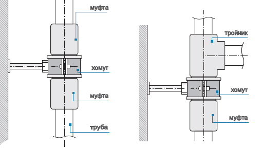 Raccordement radiateur radson compact Contact Artisans à