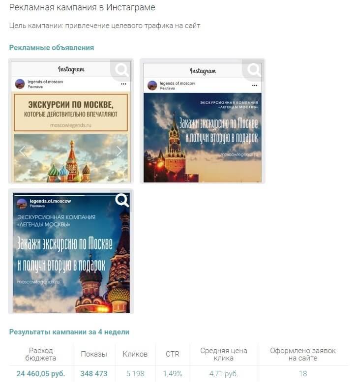 привлечение клиентов рекламой в соц. сетях
