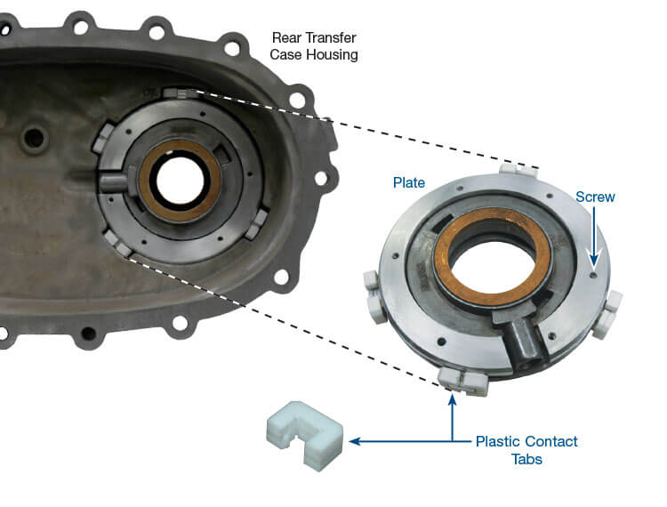 Chevy Transfer Case Double R